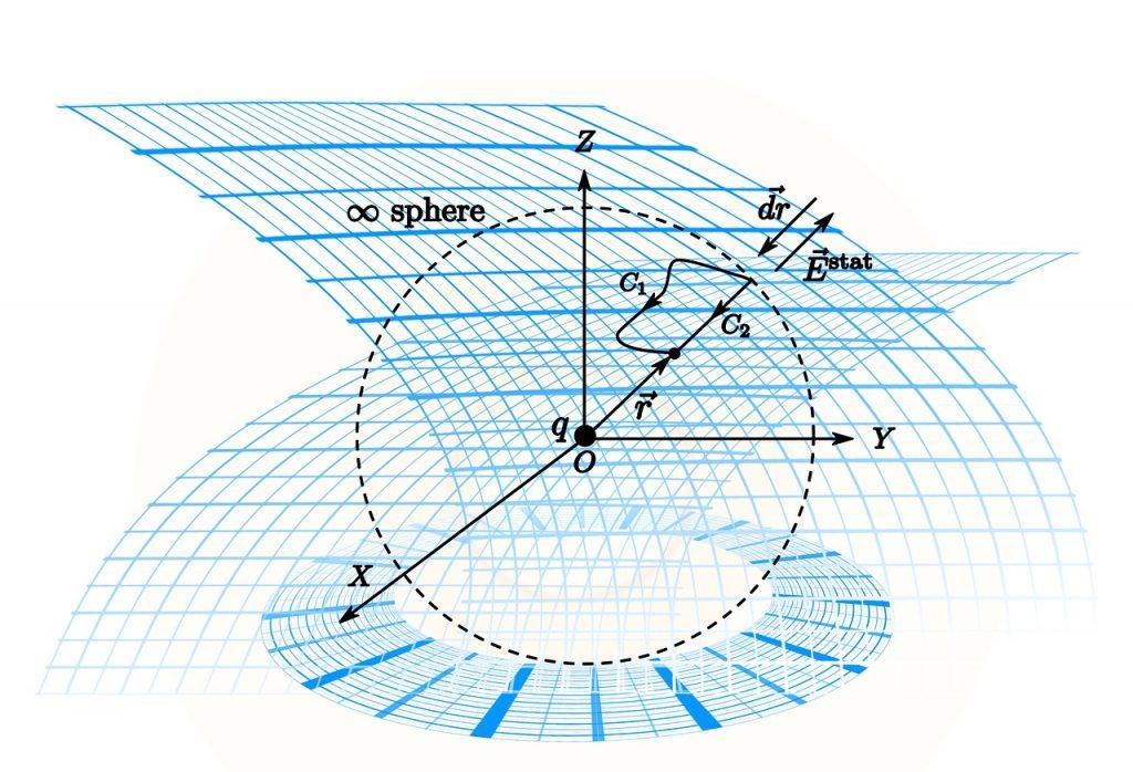Proporcionalidad de segmentos
