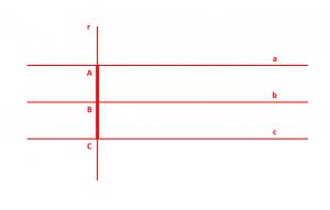 Teorema fundamental de proporcionalidad
