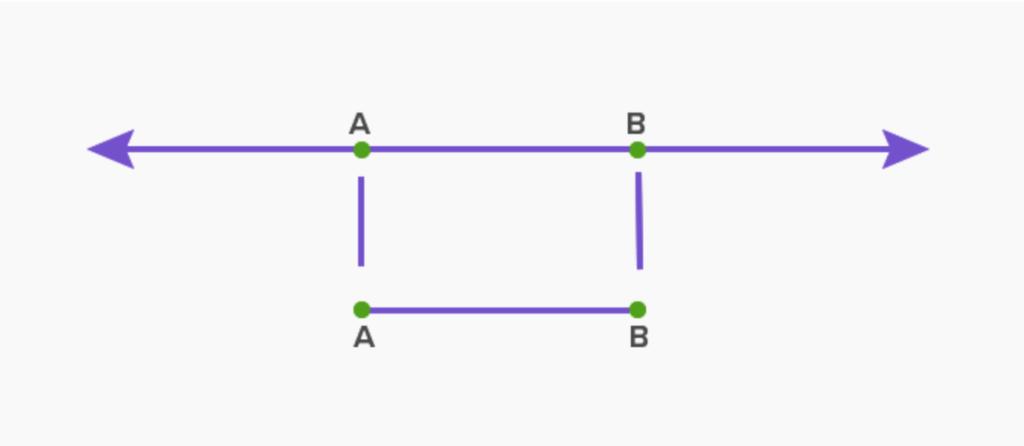 segmento de una recta